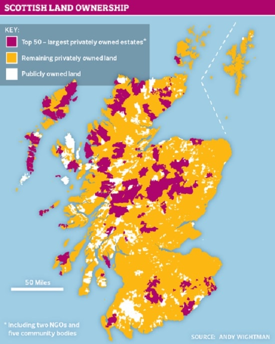 Scotland land ownership